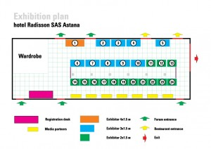 Exhibition plan